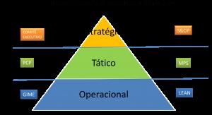fig 1 pirãmide