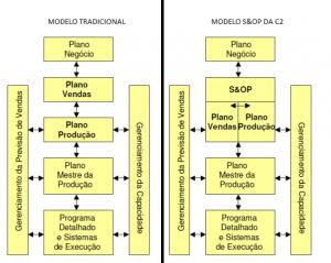 fig 4 modelo